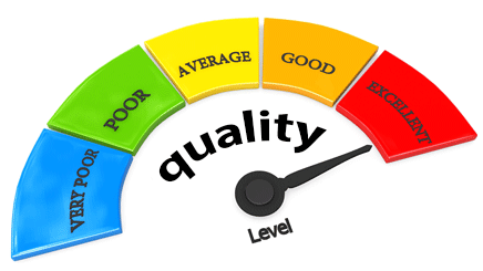 Quality Meter